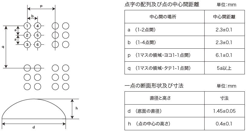 日本工業規格 JIS T9253